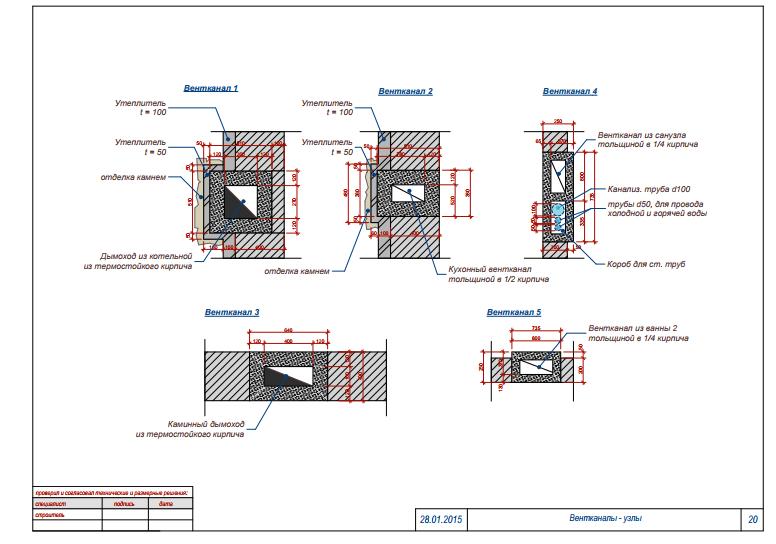 Проектирование вентиляционных каналов